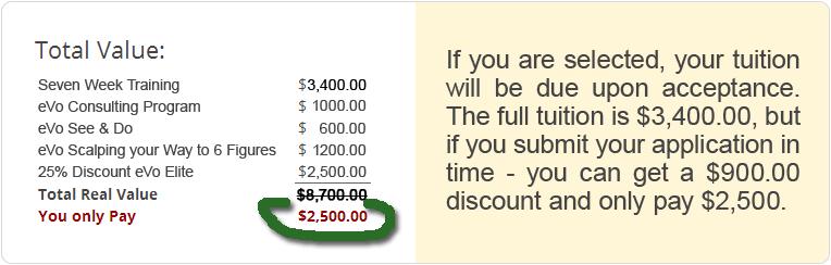 bwa-price