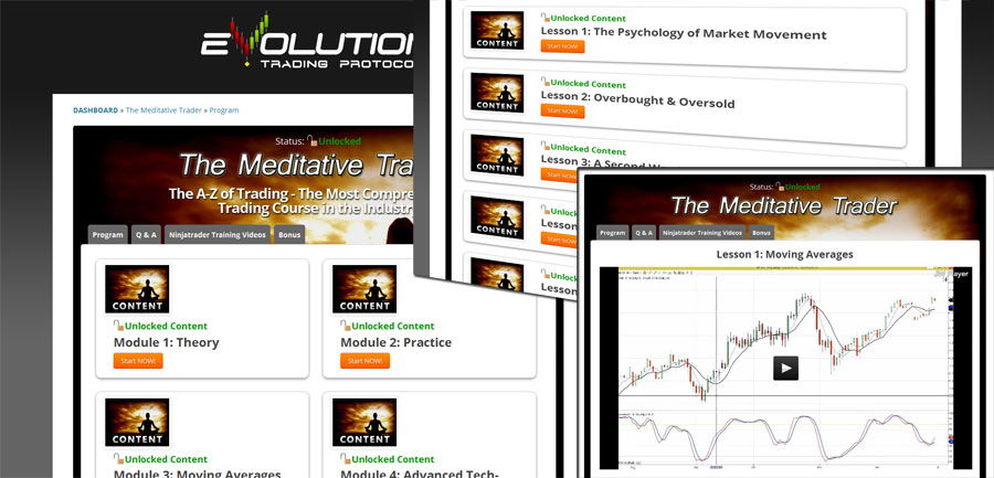 The Meditative Trader | eVolution Trading Protocols